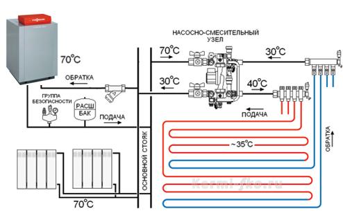 теплого пола Схема