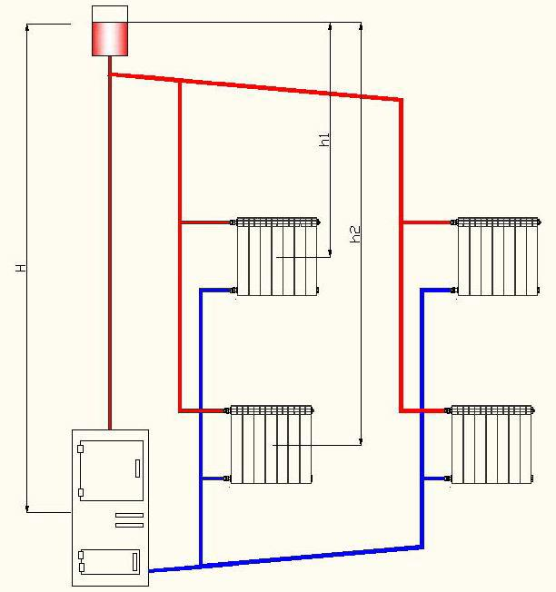 Как сделать мехенди в домашних условиях без хны и машинки